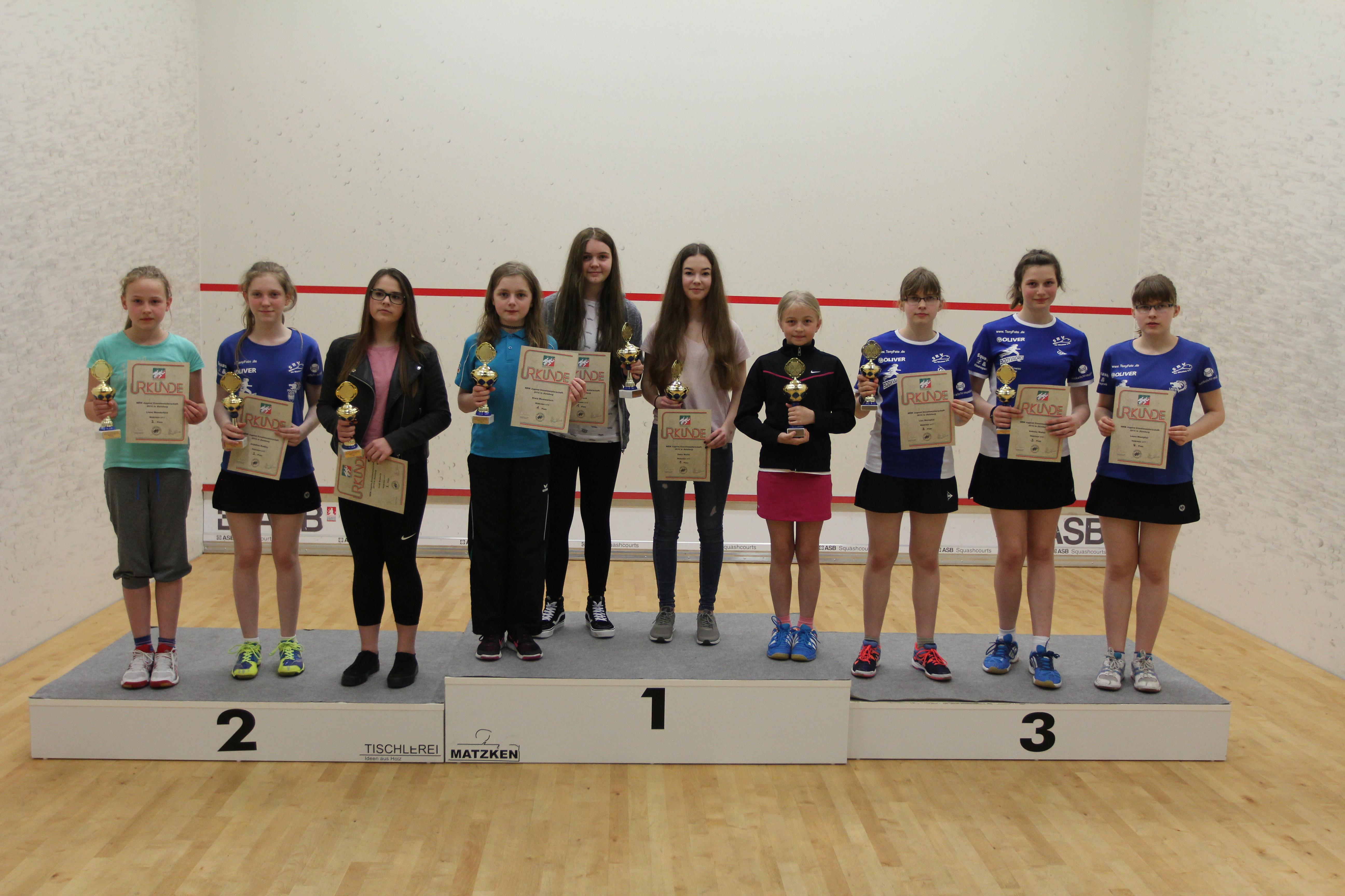 Mädchen NRW EM 2016